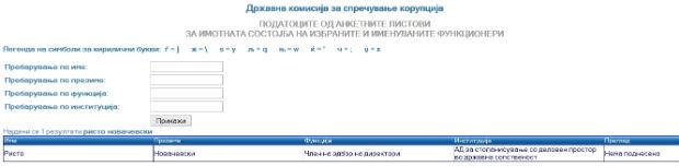 Новачевски нема пријавено анкетен лист за имотната состојба до Антикорупциската комисија