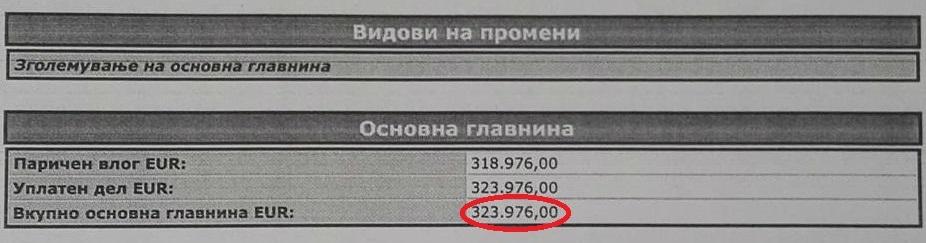 Изводи од Централниот регистар за ДЕПЕТ во кој Пешевски ја зголемува основната главнина на фирмата во јануари, мај и август 2009 година