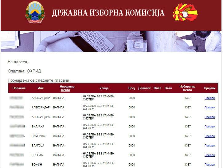 Во Охрид, во Избирачкиот список има 52.587 гласачи, а според проценките од Заводот за статистика општината има 325 помалку жители