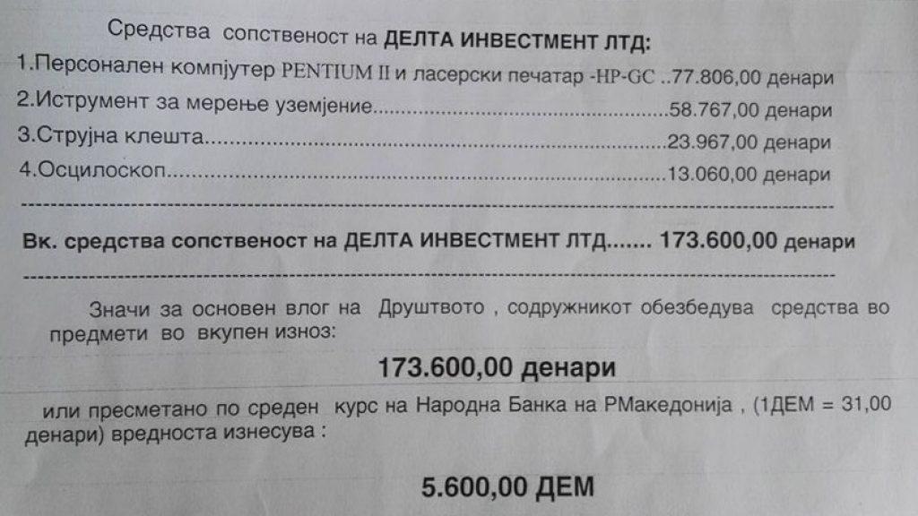 Imot Delta investment