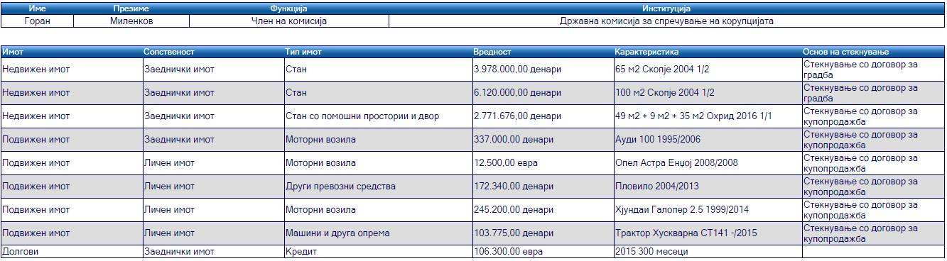 Миленков (1)