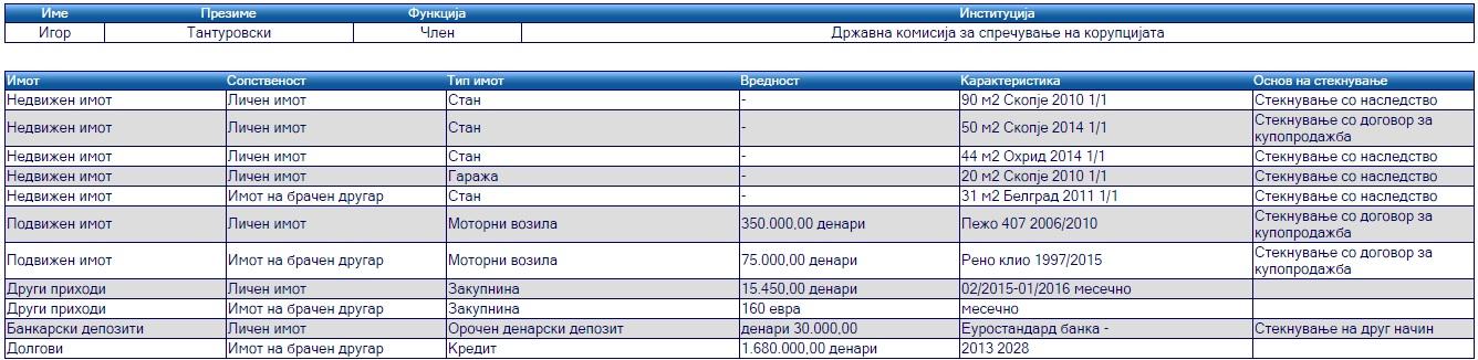 Тантуровски