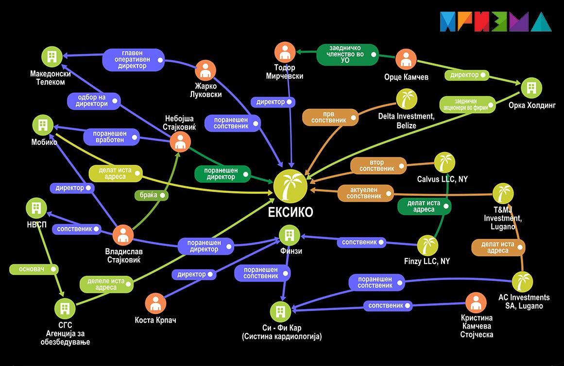 eksiko-infografik