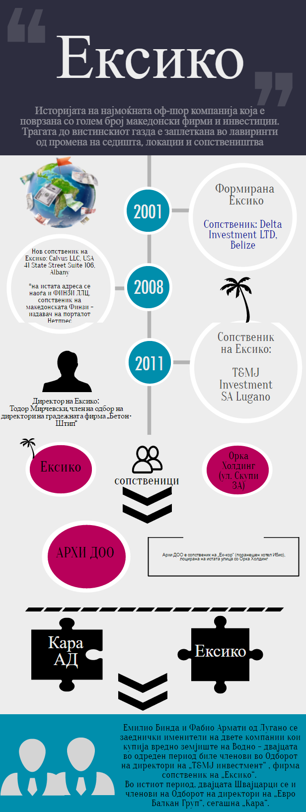 infografik eksiko