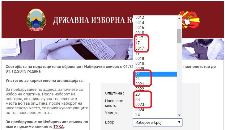 Проблем во Избирачкиот список е што дел од зградите имаат различно нумерирање, што создава дополнителна конфузија кај граѓаните