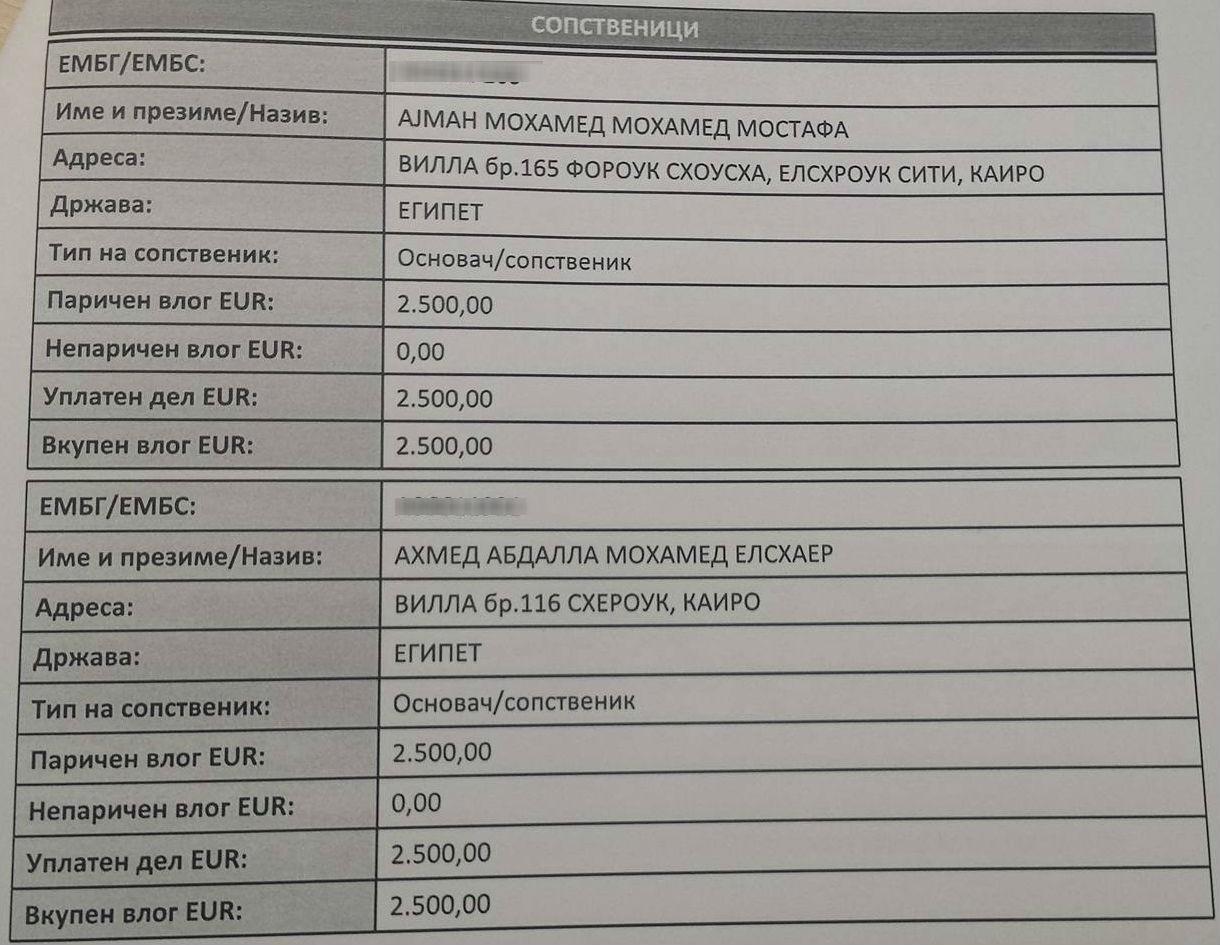 Извадок од Централниот регистар за компанијата ГЕС во Македонија, која е формирана со паричен влог од 5 илјади евра во септември 2014 година