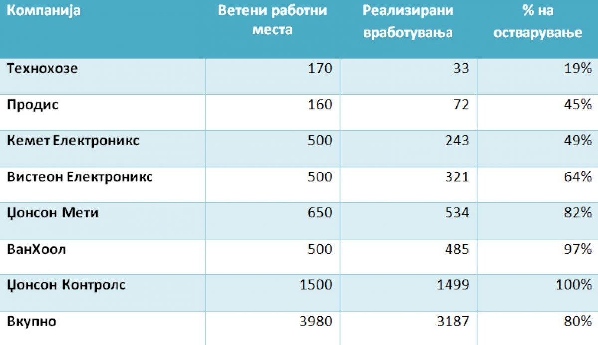 tabela_si1