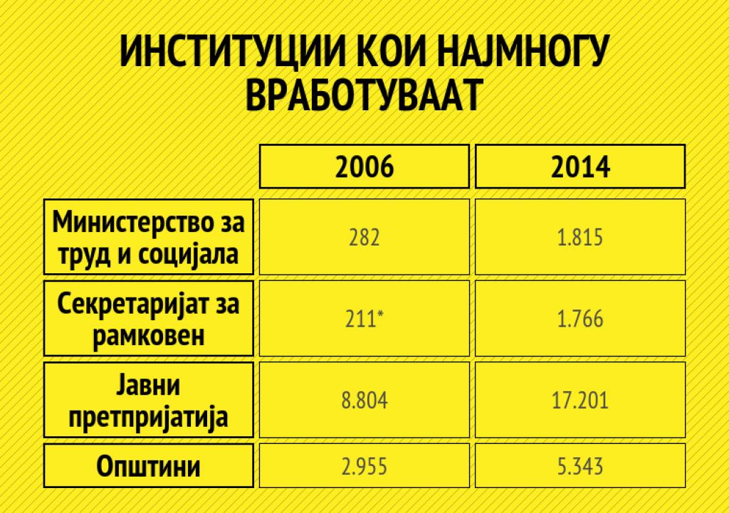 Infographiczdsh