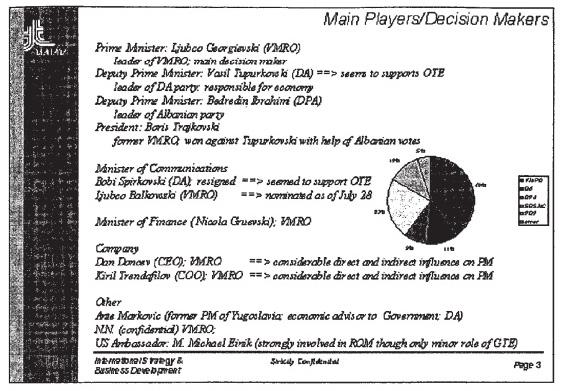 """Пресек на """"клучните играчи"""" во Македонија во приватизацијата на МакТел, изработен од Хано Хаусман"""