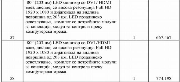 """Во """"Службен весник"""" објавени се набавки со идентичен опис, а различни цени за потребите на Музејот на ВМРО"""