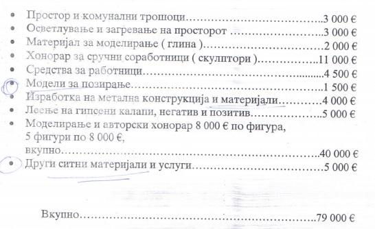 """Пресметката на скулпторот Мукаетов за """"Македонски бранители"""""""