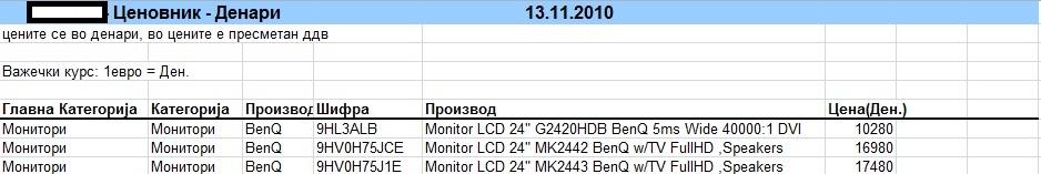 Ценовник за монитори од 2010 година