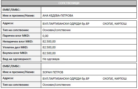 Неимар Инженеринг, според податоците од Централниот регистар, е во сопственост на сестрата на познатиот кардиолог Сашко Кедев, Ана Кедева – Петрова и на нејзиниот сопруг