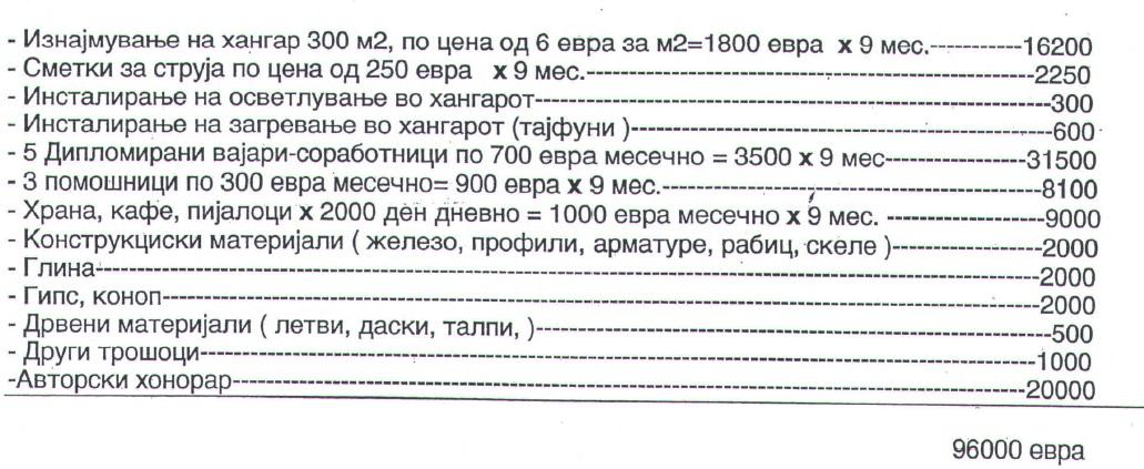 Пресметката на авторот Димитар Филиповски за изработката на споменикот на Цар Самуил