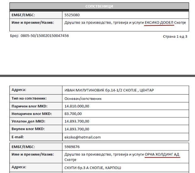 """""""Ексико"""" и """"Орка Холдинг"""" имаат заеднички именител - фирмата Архи ДОО, сопственик на поранешната компанија """"Хотел Ибис"""" (сегашна """"Ек-кор"""")"""