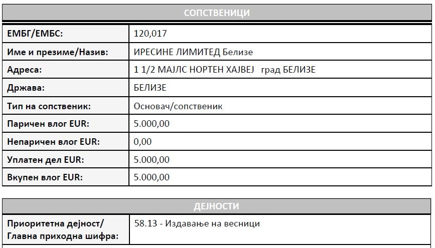 """Досегашното сопствеништво на """"Република"""", пред да ја преземе Доне Доневски"""