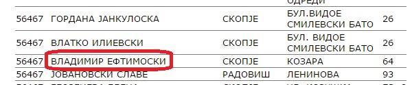 """Извадок од имотниот лист од зградата на улица """"Димче Мирчев"""" 20"""
