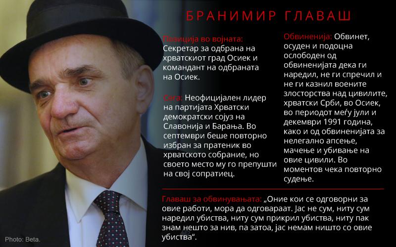mk-btj-infographic-glavas