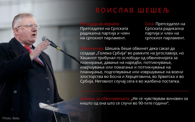 mk-btj-infographic-seselj